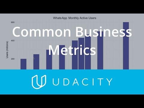 mp4 Success Metrics, download Success Metrics video klip Success Metrics