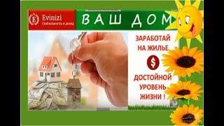 Презентация компании по недвижимости Evinizi