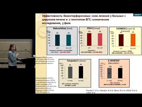 Анализ крови на гепатит сколько