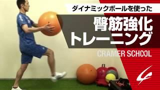 臀筋強化トレーニング