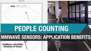 mmwave sensor ti - ฟรีวิดีโอออนไลน์ - ดูทีวีออนไลน์ - คลิป