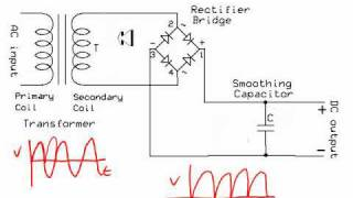 AC Adapters Explained