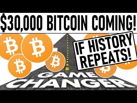 Dienos prekyba kaip bitcoin