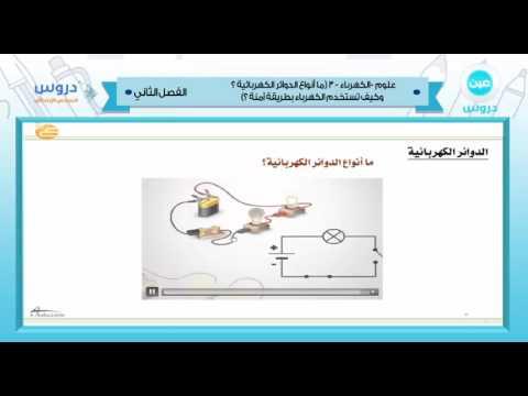 السادس الابتدائي| الفصل الدراسي الثاني 1438/ علوم | الكهرباء-3