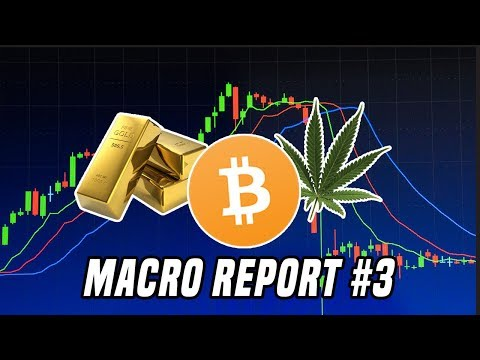 Bitcoin, Gold & Cannabis | Macro Report #3