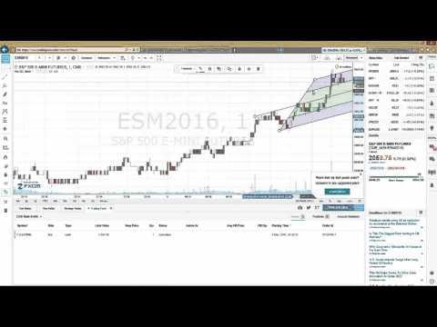 Что такое высокая волатильность рынка
