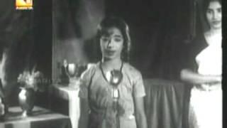 Thaane Thirinjum Mainjum Ambalapravu P Bhaskaran, M S Baburaj, S