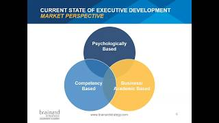 Why Executive Development Is Different Than Leadership Development