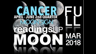Cancer Moon Sign 2nd Quarter 2018 Reading