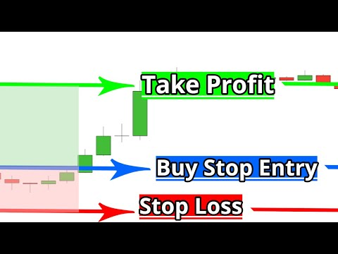 Trading strategies when working with options
