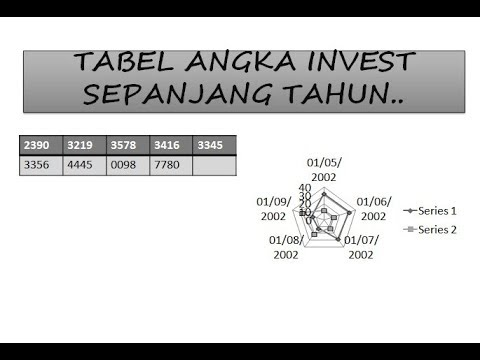 mp4 Invest Togel 2019, download Invest Togel 2019 video klip Invest Togel 2019