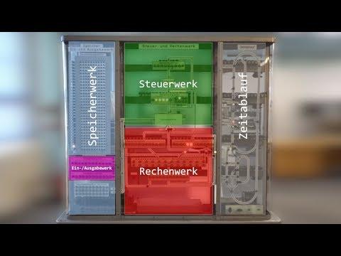 Computer einfach erklärt: Von-Neumann-Rechner (mit Anmerkungen)