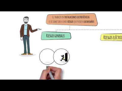 Vídeo para Videoscribing by Primera Plana para Altamar 3