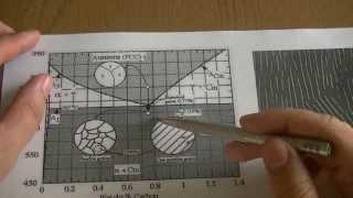 Металлургия стали 1 - железо, растворы, феррит, аустенит, цементит и перлит