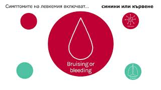 Симптоми на левкемията