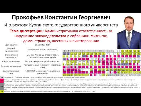2018.03.28, Д 212.203.29 при РУДН, Прокофьев Константин Георгиевич