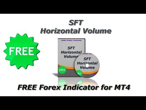 SFT Horizontal Volume | FREE Forex Indicator for MT4 - SURE FOREX
