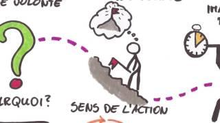 Vignette de Ne visualisez pas votre résultat long terme si vous voulez l'atteindre