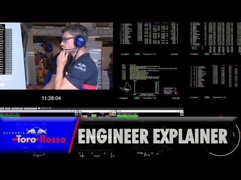 Formula 1 Engineering Tour - Trackside
