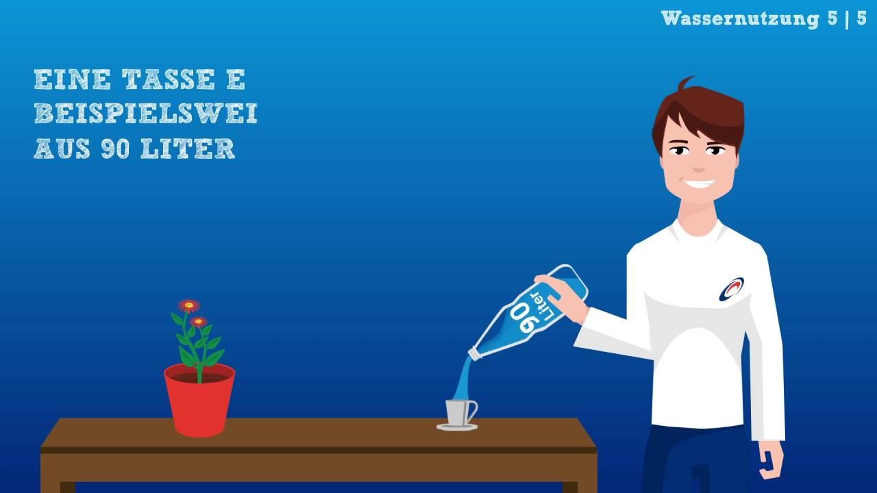 Wofür nutzen wir unser Trinkwasser?