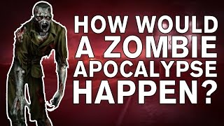 The SCIENCE! Behind the Zombie Apocalypse
