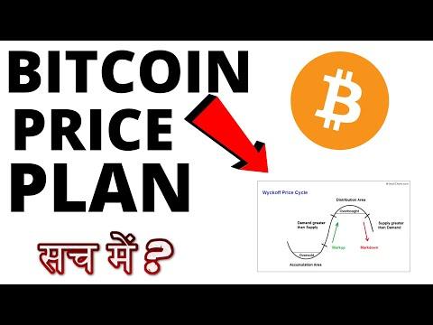 Bitcoin duk