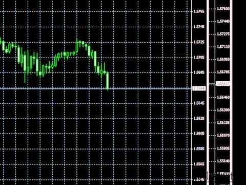 Анализ ситуации на рынке  ripple