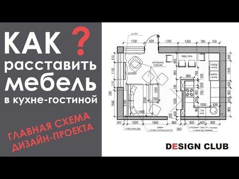 КАК расставить мебель в кухне-гостиной? / ШКОЛА ДИЗАЙНА DESCLUB