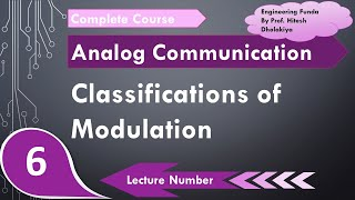 Classification of Modulation Techniques in Communication Engineering by Engineering Funda