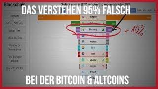 Marktkapitalisierung Bitcoin Gold Vergleich