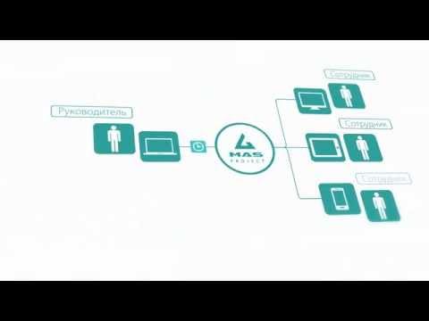 Видеообзор MAS Project