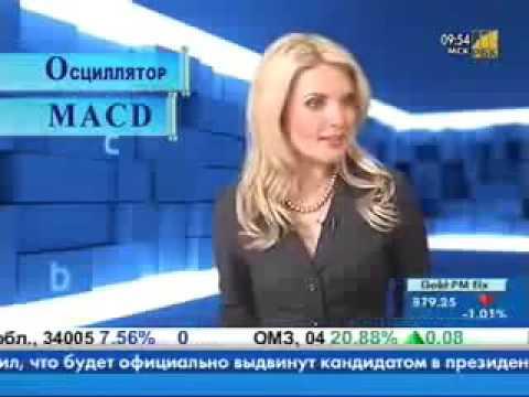 Даты экспирация валютных опционов