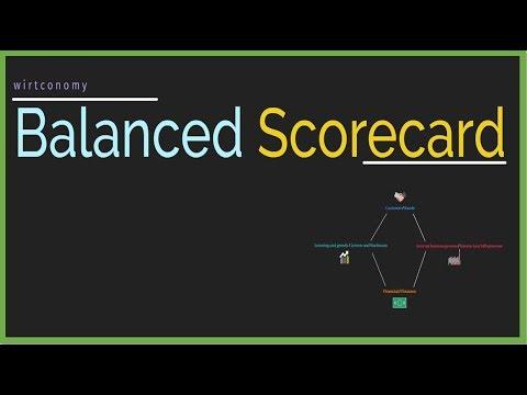Balanced Scorecard | einfach erklärt | Beispielaufgabe | wirtconomy