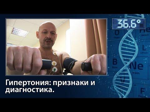 Лечение йогой гипертонии