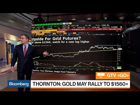 Gold May Rally Above $1,560, Hedge Fund Telemetry's Thornton Says
