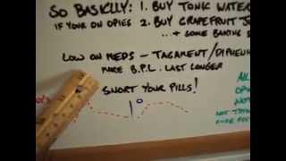 Opoid/Opiate Bioavailability