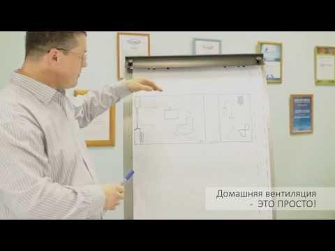 Как проверить работу вентиляционных шахт?