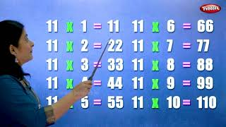 2 to 20 Table in English | Multiplication Tables in English | Pebbles Learning Videos