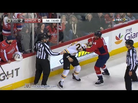 Brooks Orpik vs. Sean Kuraly