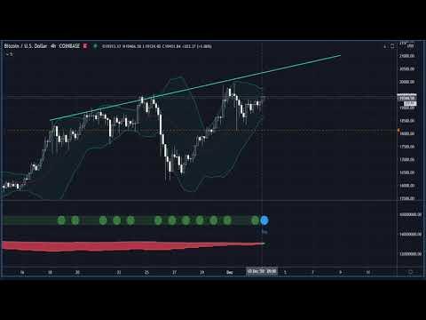 Padengti rinkos pasirinkimo strategijas