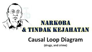 Narkoba Causal Loop Diagram HD