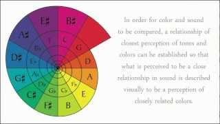 color wheel theory the circle of fifths 5ths and sight reading music vidinfo. Black Bedroom Furniture Sets. Home Design Ideas
