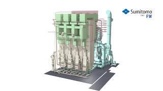 Circulating Fluidized Bed - CFB Boiler Process