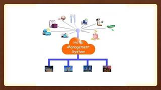 Software for Hotel Management System | Yashraj Software