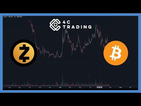 Cara trading bitcoin agar selalu pelnas