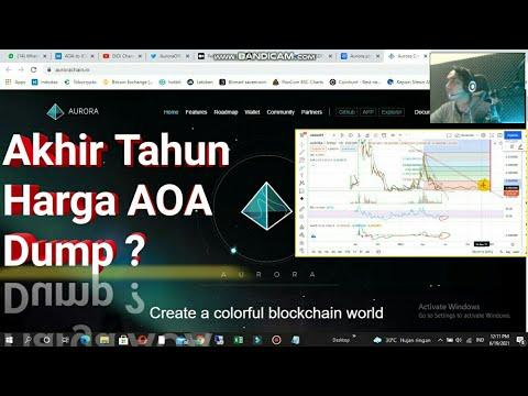 Bitcoin trading company dubajuje