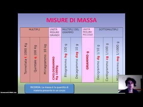 Trattamento per la prostata massaggiatori