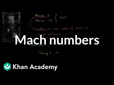 Mach numbers   Mechanical waves and sound   Physics   Khan Academy