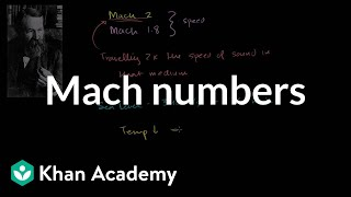 Mach Numbers