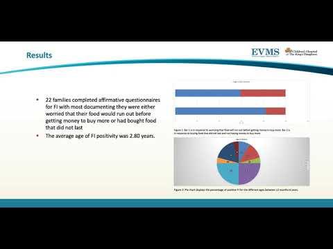 Thumbnail image of video presentation for Managing the gap in General Academic Pediatrics (GAP) regarding food insecurity